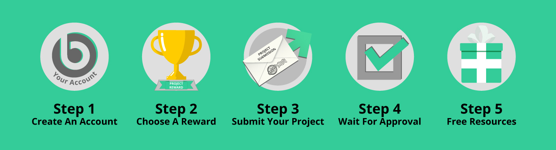 Bakkoo Kickstarter Club Creator Guide